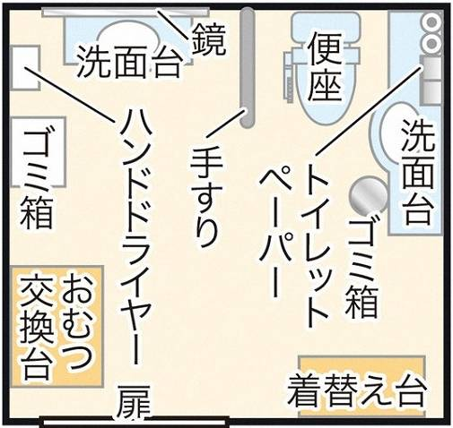 六本木ヒルズ,多目的トイレ,見取り図